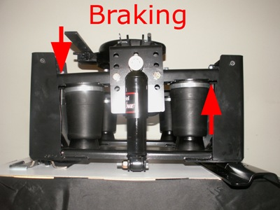 5th Wheel side Braking